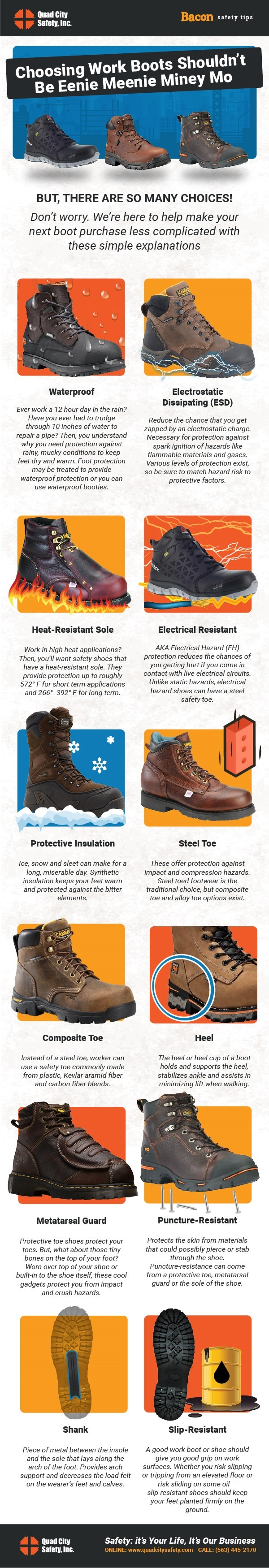 Choosing Work Boots Shouldn't Be Eenie Meenie Miney Mo   But, there are so many choices! Don't worry. We're here to help make your next boot purchase less complicated with these simple explanations.    Electrical Resistant AKA Electrical Hazard (EH) protection reduces the chances of you getting hurt if you come in contact with live electrical circuits. Unlike static hazards, electrical hazard shoes can have a steel safety toe.    Electrostatic Dissipating (ESD) Reduce the chance that you get zapped by an electrostatic charge. Necessary for protection against spark ignition of hazards like flammable materials and gases. Various levels of protection exist, so be sure to match hazard risk to protective factors.   Heat-Resistant Sole Work in high heat applications? Then, you'll want safety shoes that have a heat-resistant sole. They provide protection up to roughly 572° F for short term applications and 266°- 392° F for long term.   Waterproof Ever work a 12 hour day in the rain? Have you ever had to trudge through 10 inches of water to repair a pipe? Then, you understand why you need protection against rainy, mucky conditions to keep feet dry and warm. Foot protection may be treated to provide waterproof protection or you can use waterproof booties.    Protective Insulation Ice, snow and sleet can make for a long, miserable day. Synthetic insulation keeps your feet warm and protected against the bitter elements.   Steel Toe These offer protection against impact and compression hazards. Steel toed footwear is the traditional choice, but composite toe and alloy toe options exist.  Composite Toe Instead of a steel toe, worker can use a safety toe commonly made from plastic, Kevlar aramid fiber and carbon fiber blends.   Metatarsal Guard Protective toe shoes protect your toes. But, what about those tiny bones on the top of your foot? Worn over top of your shoe or built-in to the shoe itself, these cool gadgets protect you from impact and crush hazards.    Shank Piece of me