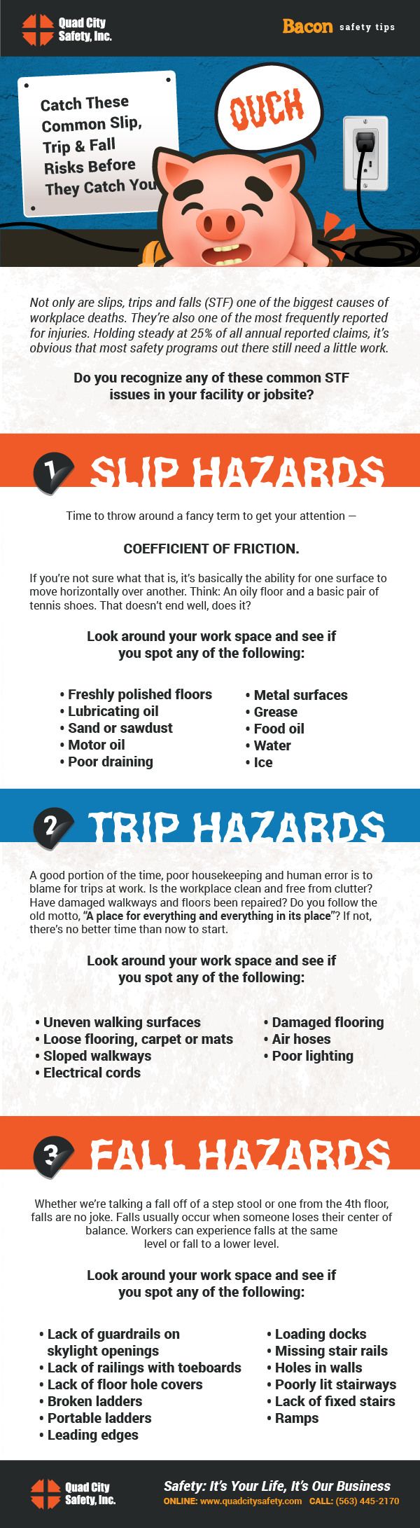 "Catch These Common Slip, Trip & Fall Risks Before They Catch You  Not only are slips, trips and falls (STF) one of the biggest causes of workplace deaths. They're also one of the most frequently reported for injuries. Holding steady at 25% of all annual reported claims, it's obvious that most safety programs out there still need a little work.   Do you recognize any of these common STF issues in your facility or jobsite?   Slip Hazards  Time to throw around a fancy term to get your attention — Coefficient of Friction.   If you're not sure what that is, it's basically the ability for one surface to move horizontally over another. Think: An oily floor and a basic pair of tennis shoes. That doesn't end well, does it?  Look around your work space and see if you spot any of the following:    Freshly polished floors Lubricating oil Sand or sawdust Motor oil Poor draining Metal surfaces Grease Food oil Water Ice    Trip Hazards  A good portion of the time, poor housekeeping and human error is to blame for trips at work. Is the workplace clean and free from clutter? Have damaged walkways and floors been repaired? Do you follow the old motto, ""A place for everything and everything in its place""? If not, there's no better time than now to start.   Look around your work space and see if you spot any of the following:    Uneven walking surfaces Loose flooring, carpet or mats Sloped walkways Electrical cords Damaged flooring Air hoses  Poor lighting    Fall Hazards  Whether we're talking a fall off of a step stool or one from the 4th floor, falls are no joke. Falls usually occur when someone loses their center of balance. Workers can experience falls at the same level or fall to a lower level.   Look around your work space and see if you spot any of the following:   Lack of guardrails on skylight openings Lack of railings with toeboards Lack of floor hole covers Broken ladders Portable ladders Leading edges Loading docks Missing stair rails  Holes in walls  Poorly lit stairways Lack of fixed stairs Ramps"