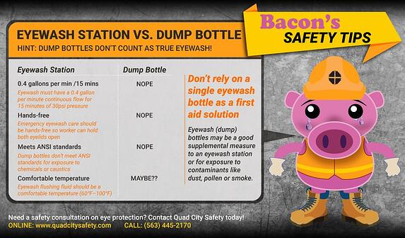 Bacon's Safety Tips Eyewash Station vs Dump Bottle Hint: Dump bottles don't count as true eyewash!