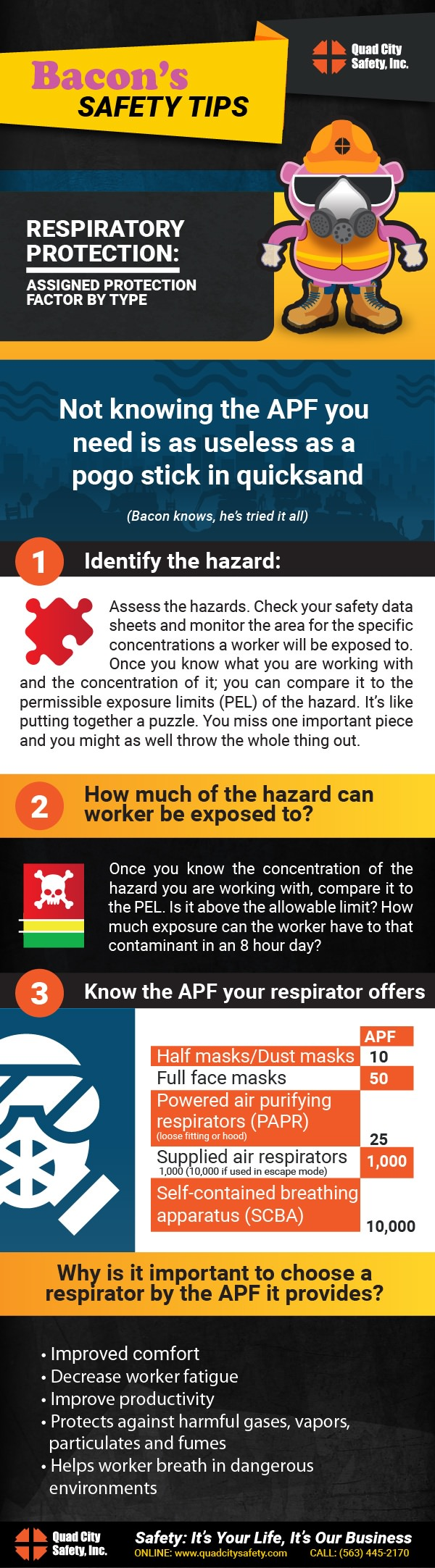 Bacon's Safety Tips Respiratory Protection: Assigned Protection Factor by Type.