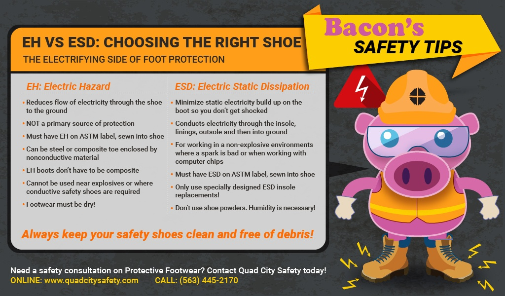 Bacon_Safety_Tips_BATCH_4_Safety Tip #10- Footwear.jpg